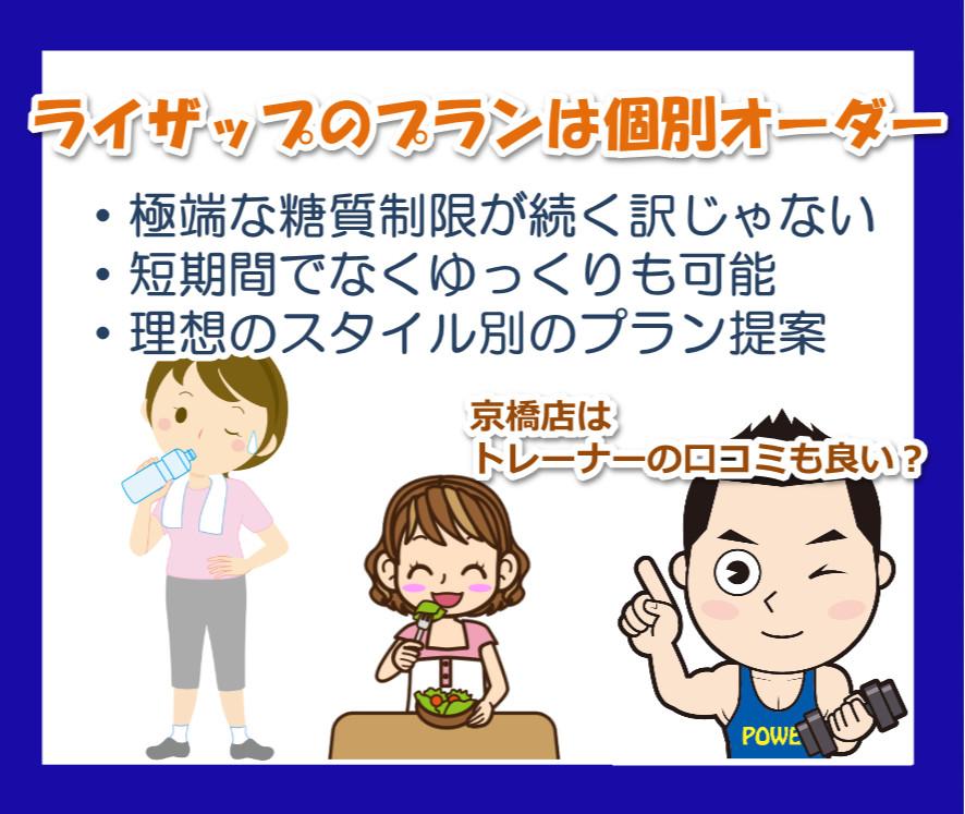 ライザップの京橋店